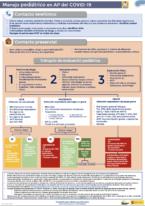 Manejo pediatrico en AP Covid-19